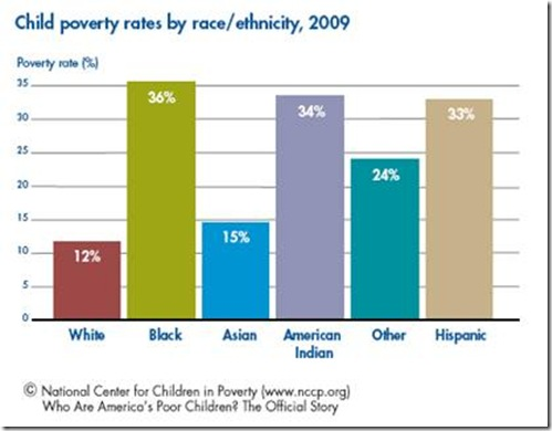 poverty statistics in south africa pdf