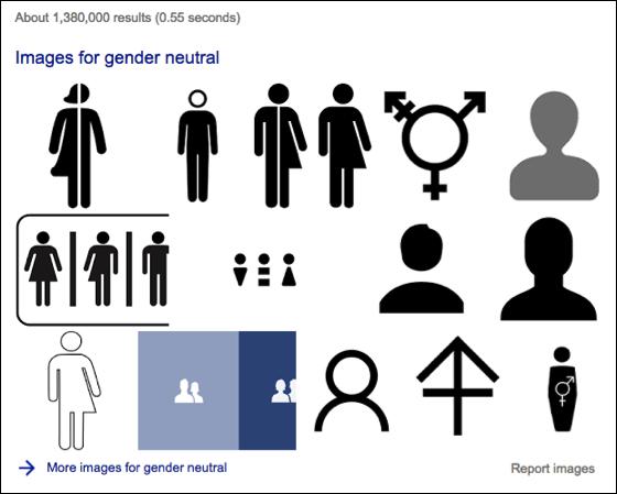 Everyday Sociology Blog Signs Of Gender